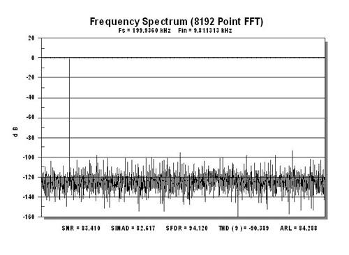 rc一阶电路的响应测试实验报告