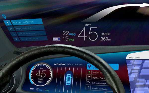 Automotive digital cockpit controller  dashboard with cluster and head-up display for automotive infotainment