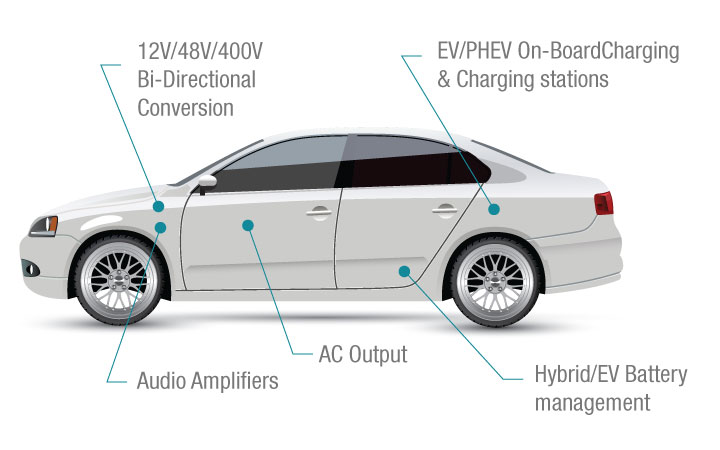 Electric vehicle features
