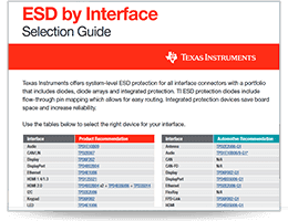 ESD by interface guide