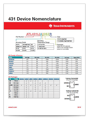 Cover page of the 431 device nomenclature PDF