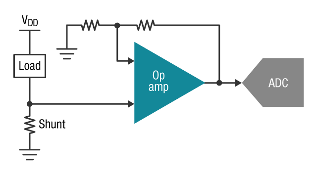 Opamp low side current sensing block diagram