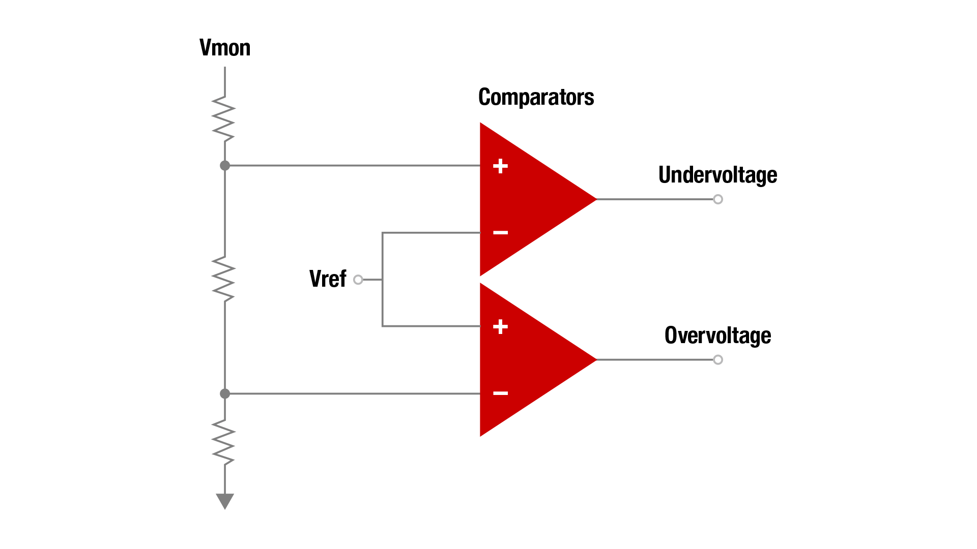 Comparators Applications Amplifiers Fast Logarithmic Amplifier Over And Under Voltage Detection