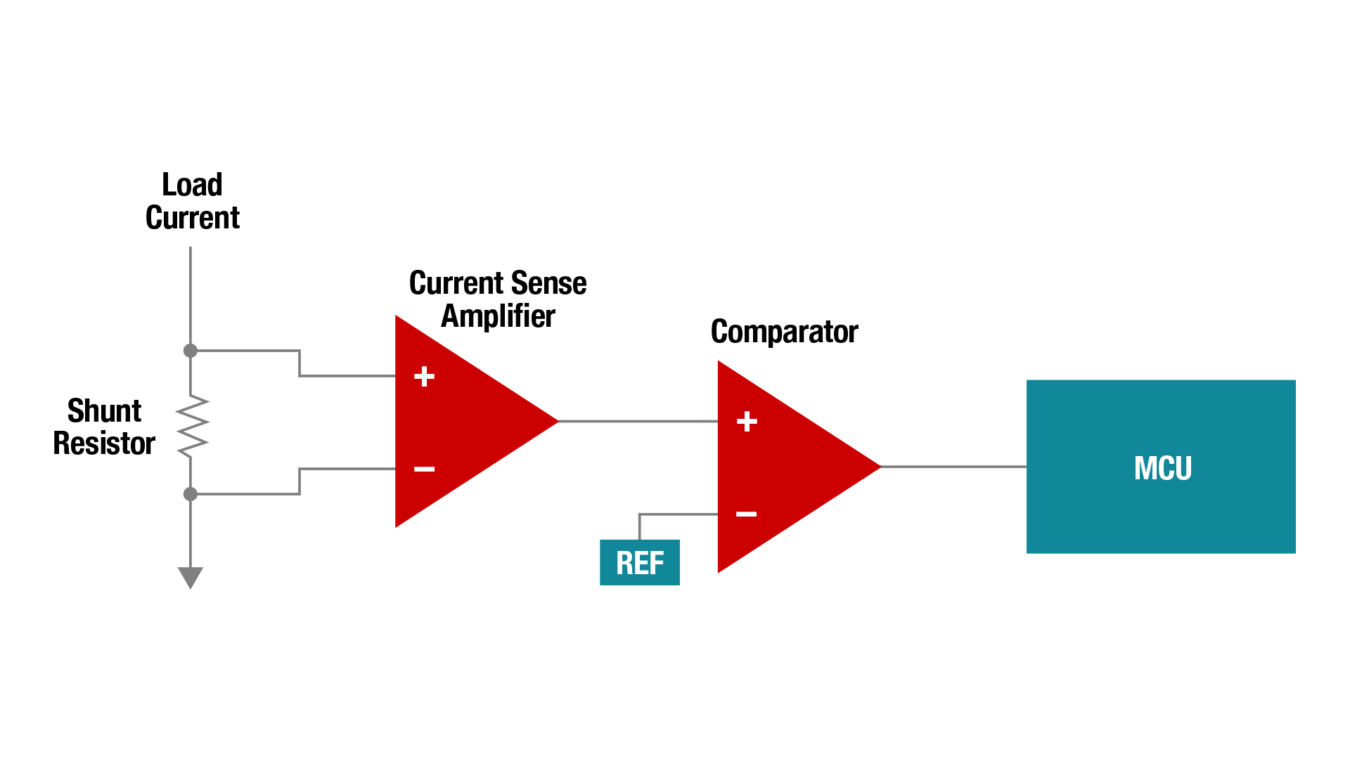 Comparators Applications Amplifiers Inverter Circuit Op Amp Circuits Are Designed Over Current Detection