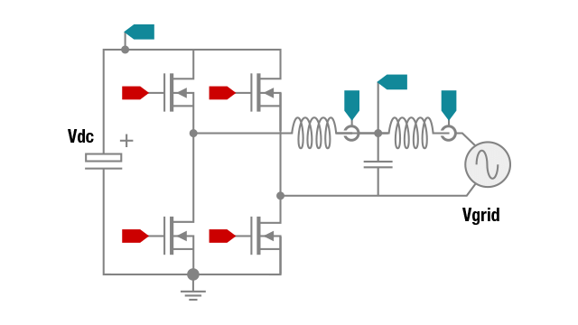 Single Phase Grid Connected Inverter