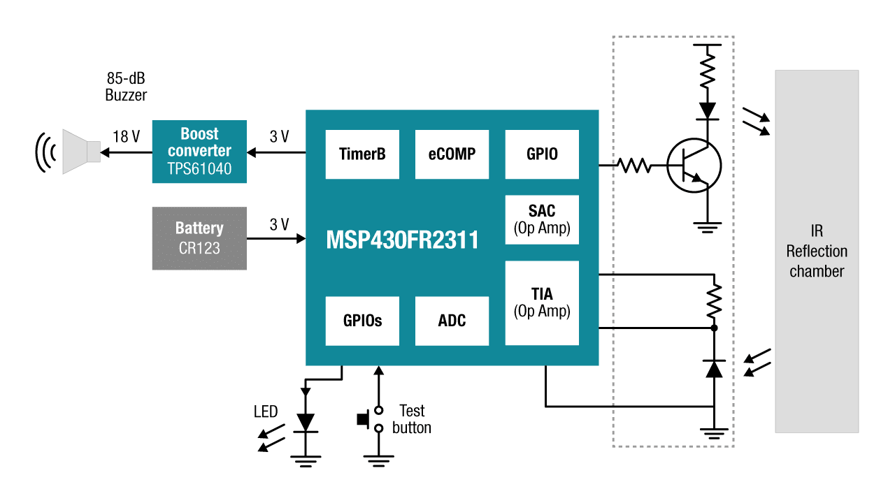 Transimpedance Amplifier Diagram