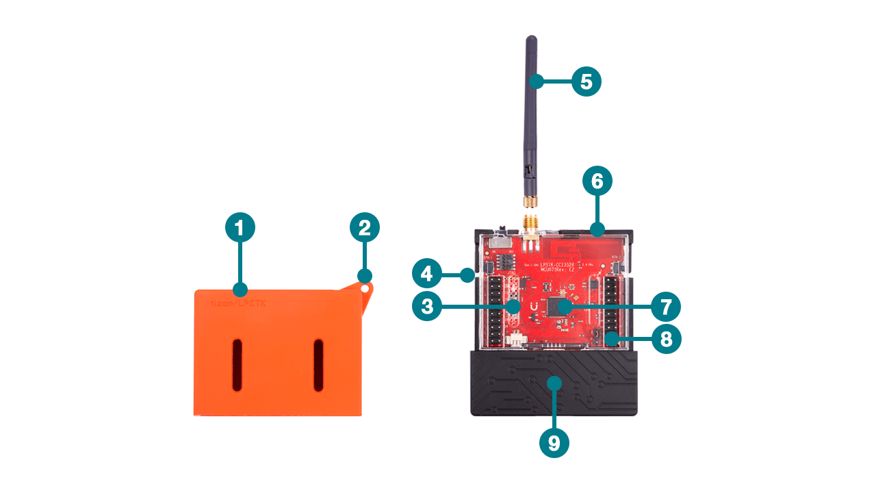 anatomy of a launchpad sensortag kit