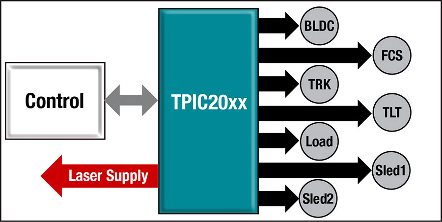 tpic20xx diagram