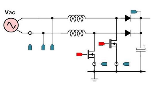 Digital Power | Products | Digital Controller | Power ICs