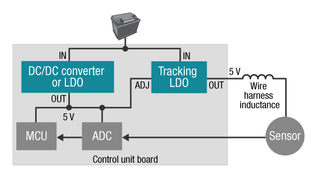 Powering off-board sensors diagram