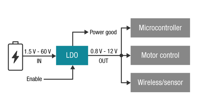 Ultra-low standby power management system to extend/prolong battery life diagram