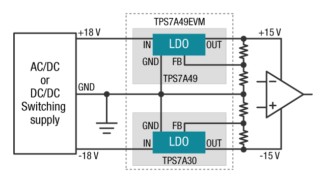 Powering signal-conditioning analog circuits diagram