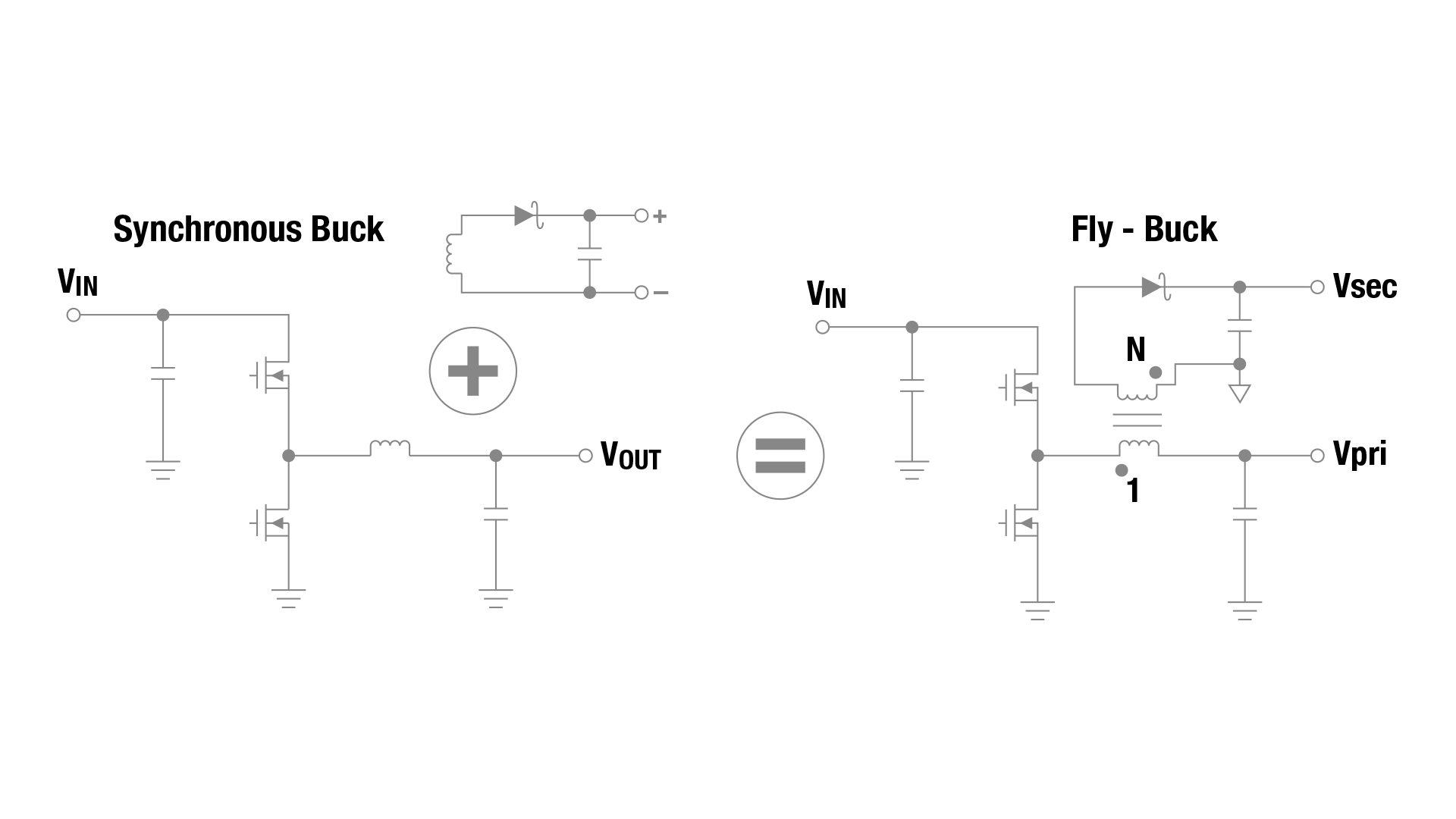 Flybuck Converters Overview Power Management I P Converter Block Diagram Topology