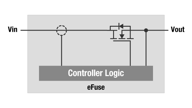 efuse and hot swap controllers overview power management ti com rh ti com