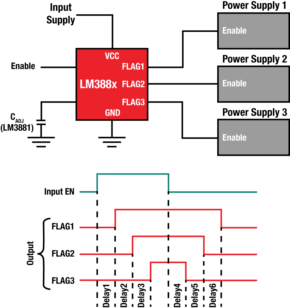 Power Supply Sequencing Overview Ics Discrete Voltage Regulator Analog Sequencer