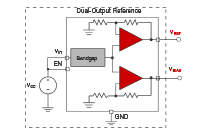 Dual output voltage references