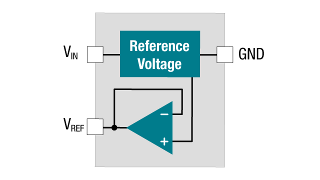 Series voltage reference circuit
