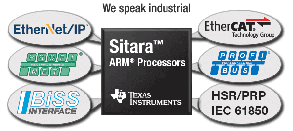Sitara ARM Processors speak industrial