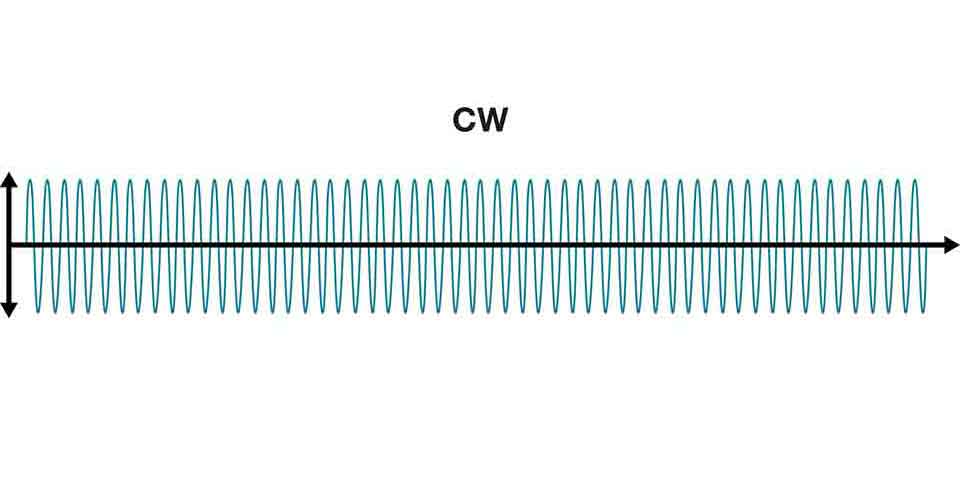 What are Millimeter Wave (mmWave) Sensors? | TI com