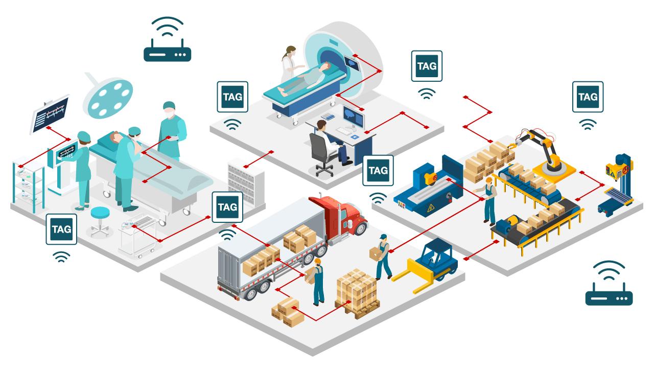 Wi-Fi | | Applications | Wireless connectivity | TI com