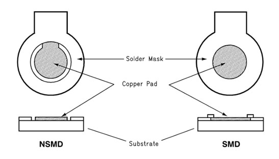 Mask Defined (NSMD) or Solder Mask Defined (SMD) PCB pads