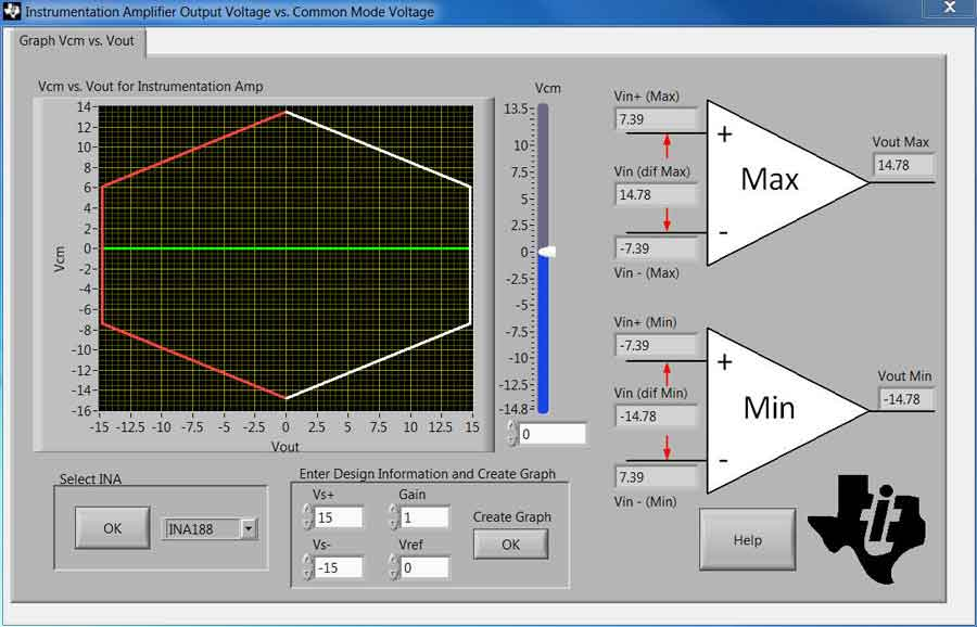 Vcm vs. Vout calculation tool - instrumentation amplifiers