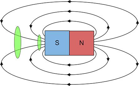 Figure 1: Permanent magnet