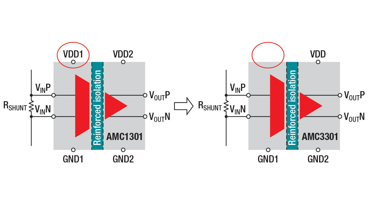 Schematic comparison showing the elimination of a high-side power supply in integrated an isolated amplifier.