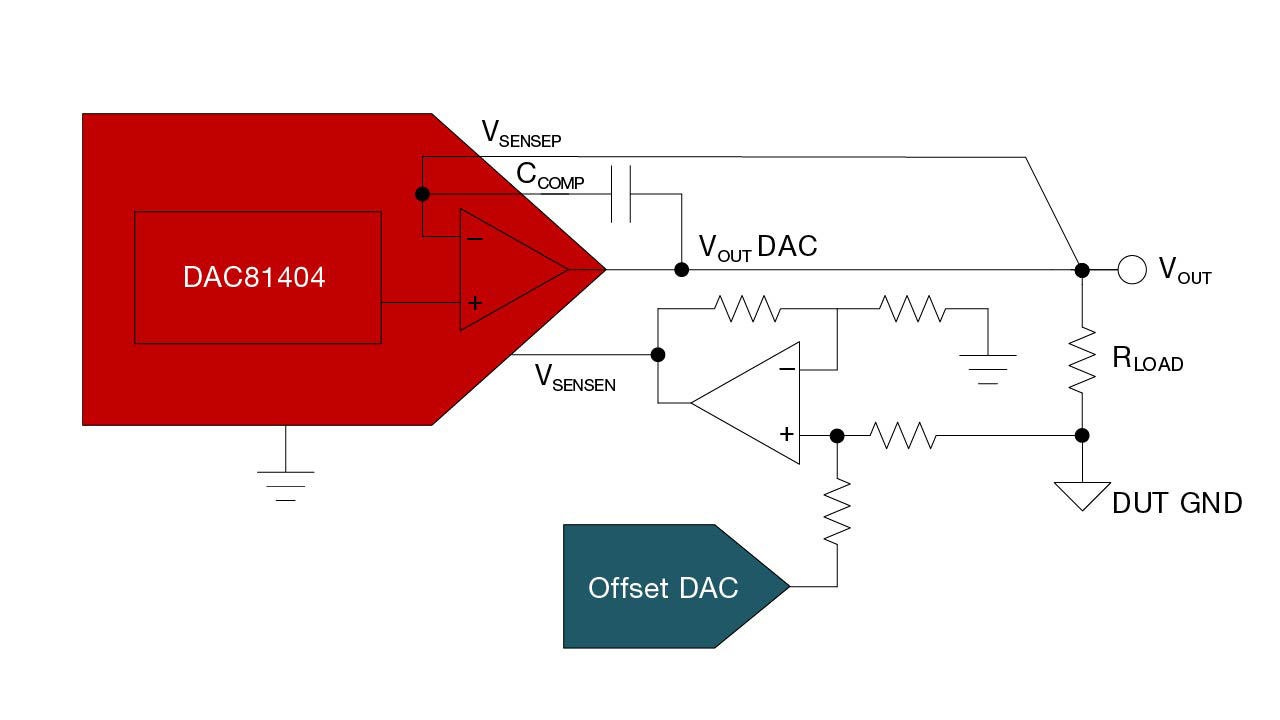 Schematic of the DAC81404 shows the Vsense feature