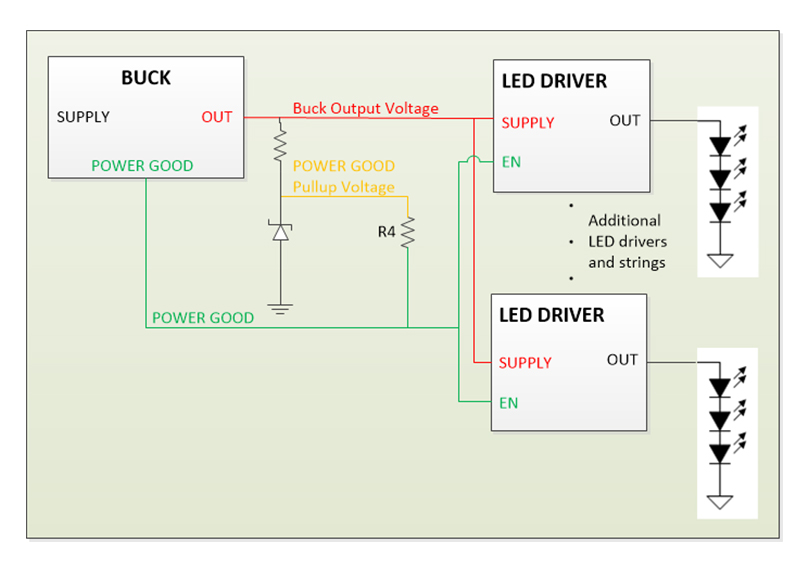 Figure 4: Connecting POWER GOOD and EN
