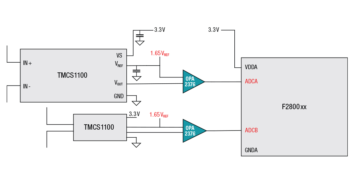 Figure 1: A common application of Hall-effect current sensors: 3.3 V powering the Hall-effect current sensor