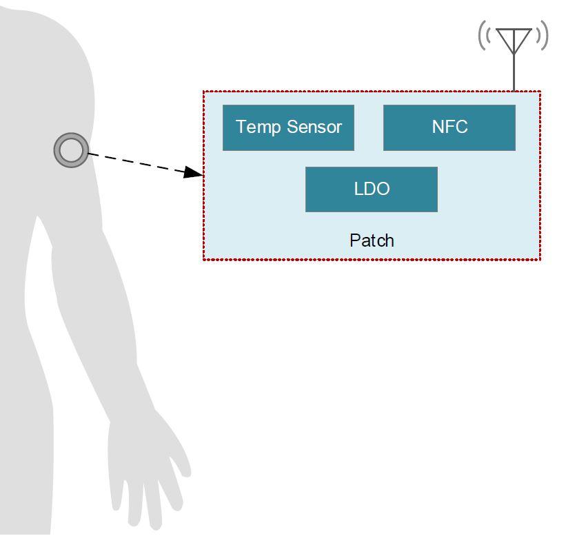 Continuous-glucose-monitor-sensor-unit