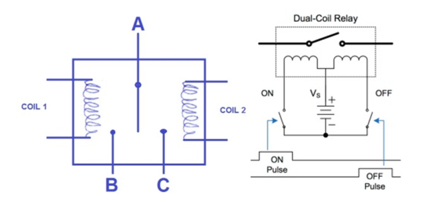 Simplified block diagram of a dual coil relay