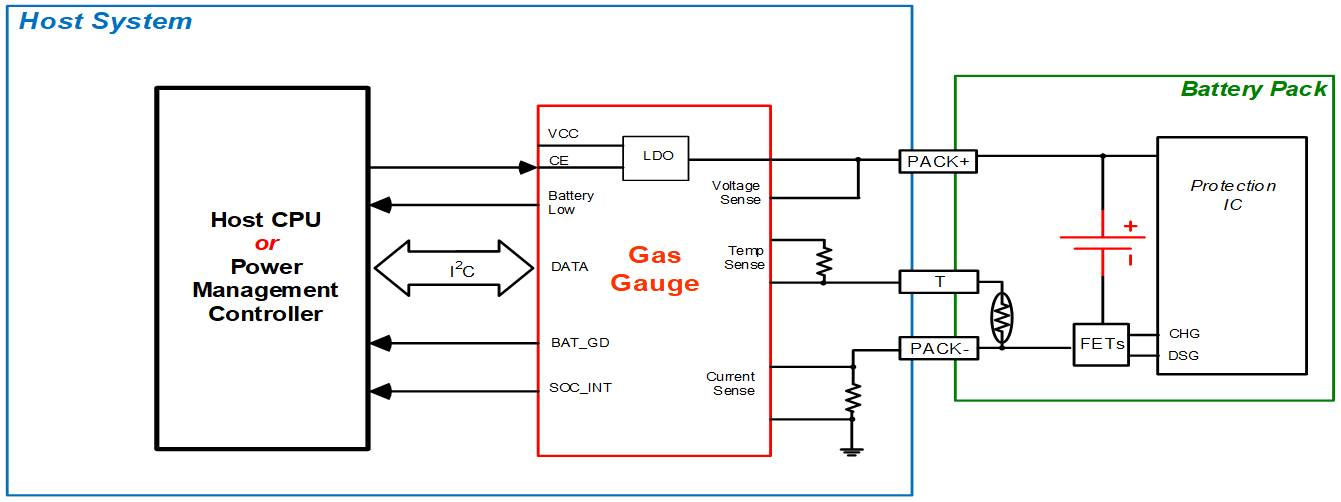 Typical-host-system-side-gas-gauging-configuration