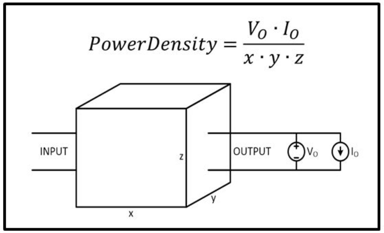 Defining nominal power and volume in power density