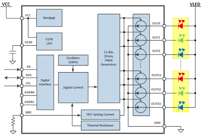 TI LP50xx Family Functional Block Diagram