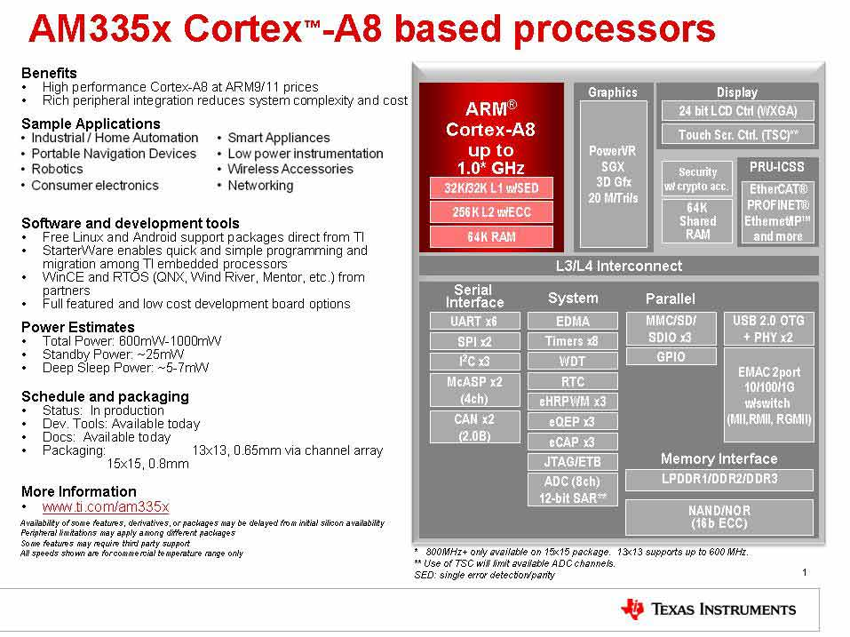 introduction to arm processor pdf
