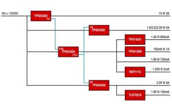 PMP8251 Power Solution for Xilinx FPGA Zynq 7 (1 8V@0 15A) | TI com