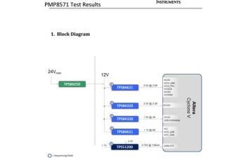 PMP8571 Power for Altera Cyclone V (Cyclone 5) FPGA ( 75V