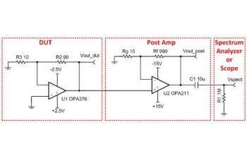 Noise Measurement Post-Amp Reference Design