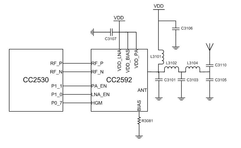 cc2530 cc2592em rd simplelink zigbee network range extender rh ti com