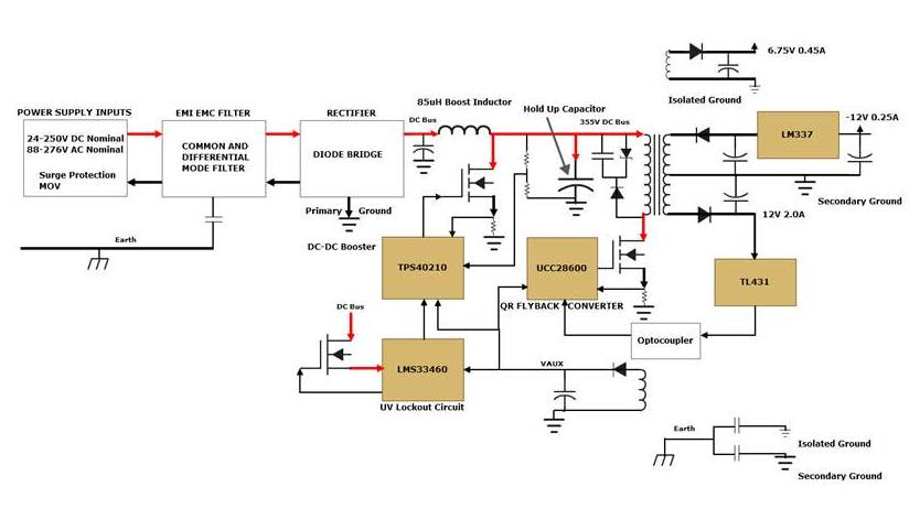 TIDA-00127 30W Ultra Wide Range Power Supply for Protection Relays