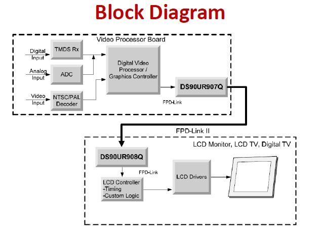 Block Diagram Lcd Wiring Diagram Schema