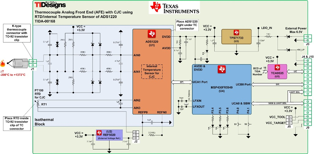 tida thermocouple afe using rtd or integrated temperature schematic block diagram