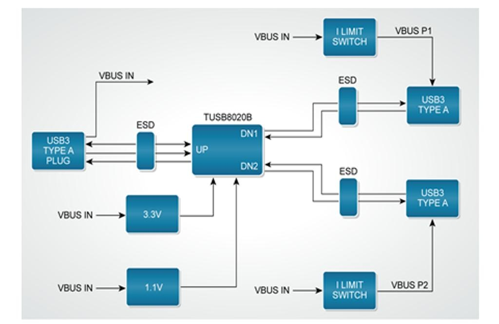 Hub2B Wiring Diagram from www.ti.com