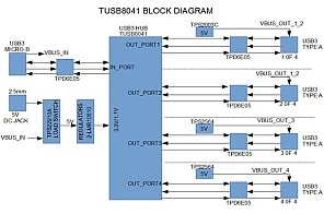 tida 00288 4 port usb 3 0 hub reference design ti com usb hub logic wiring diagram for split micro usb