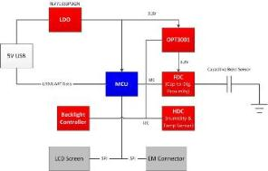 tida 00373 backlight and smart lighting control by ambient light and  schematic block diagram