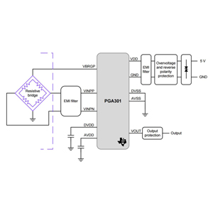 汽车类电阻式桥接压力传感器接口参考设计