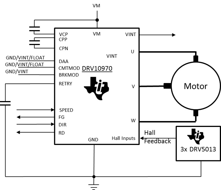 Tida 00919 single layered refrigerator fan reference design schematicblock diagram publicscrutiny Image collections
