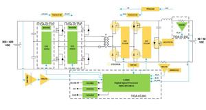 TIDA-00951 2kW, 48V to 400V, >93% Efficiency, Isolated